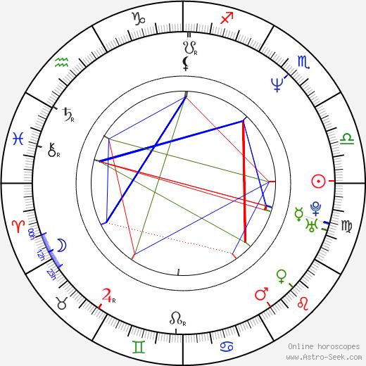 Larry B. Krystkowiak birth chart, Larry B. Krystkowiak astro natal horoscope, astrology