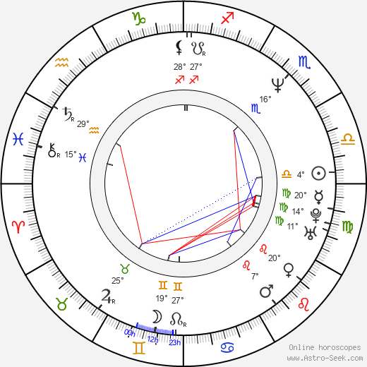 Lewin Webb birth chart, biography, wikipedia 2019, 2020