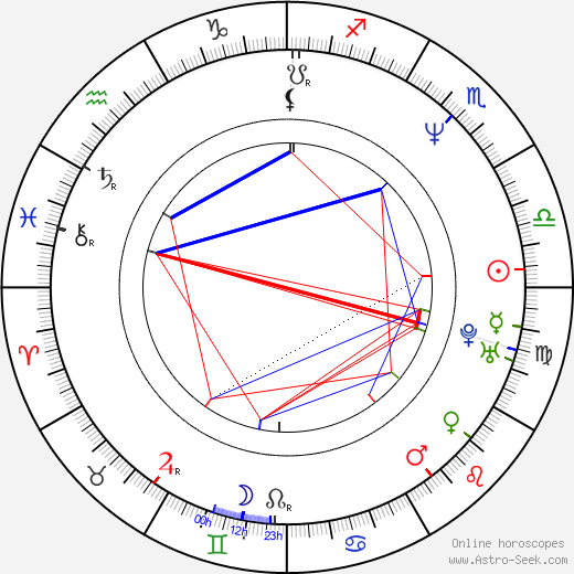 Lewin Webb astro natal birth chart, Lewin Webb horoscope, astrology