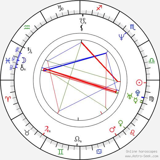 Maggie Cheung astro natal birth chart, Maggie Cheung horoscope, astrology