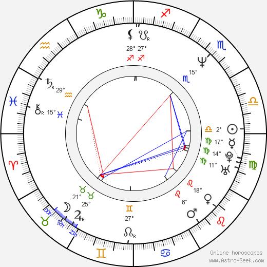 Maria Doyle Kennedy birth chart, biography, wikipedia 2019, 2020