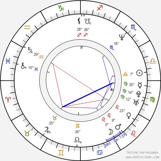 Mihai Constantin birth chart, biography, wikipedia 2020, 2021