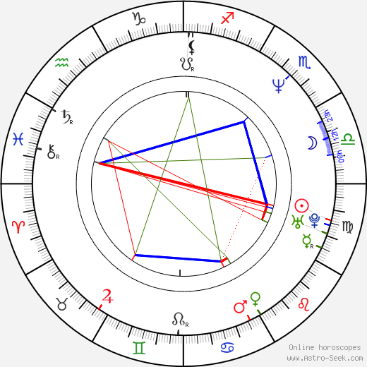 Mitchell Whitfield birth chart, Mitchell Whitfield astro natal horoscope, astrology
