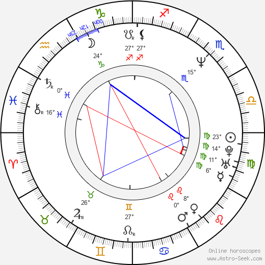 Molly Shannon Биография в Википедии 2020, 2021