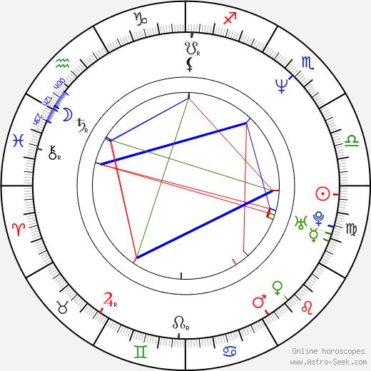 Patrick Marber birth chart, Patrick Marber astro natal horoscope, astrology