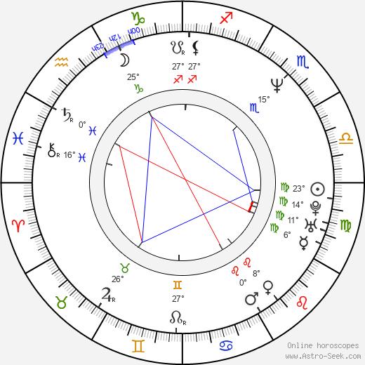 Richard Marx birth chart, biography, wikipedia 2019, 2020