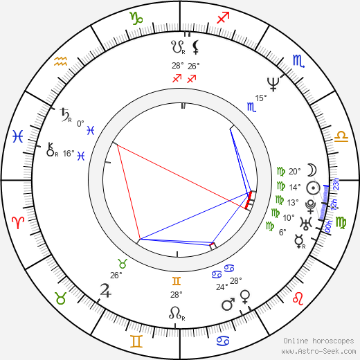 Rosie Perez birth chart, biography, wikipedia 2020, 2021