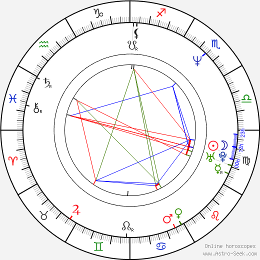 Rosie Perez birth chart, Rosie Perez astro natal horoscope, astrology