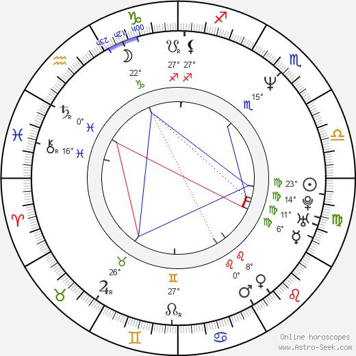 Rossy de Palma birth chart, biography, wikipedia 2020, 2021