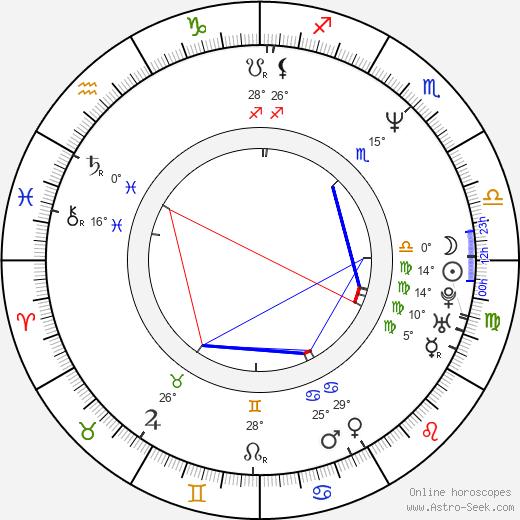 Sagvan Tofi birth chart, biography, wikipedia 2019, 2020