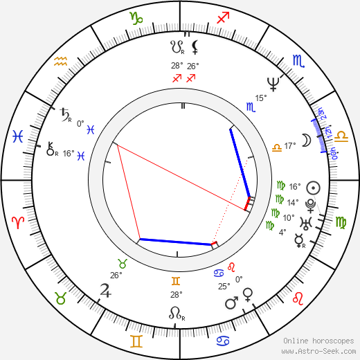 Scott Levy birth chart, biography, wikipedia 2020, 2021