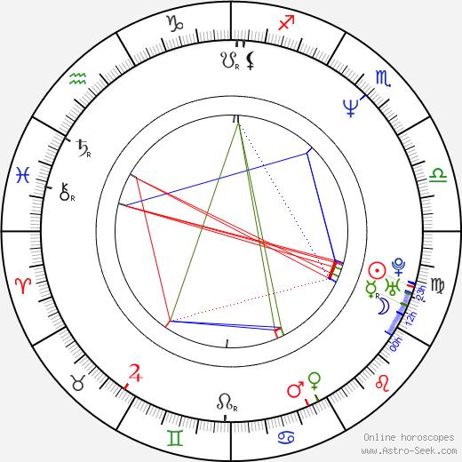 Sergey Loznitsa tema natale, oroscopo, Sergey Loznitsa oroscopi gratuiti, astrologia
