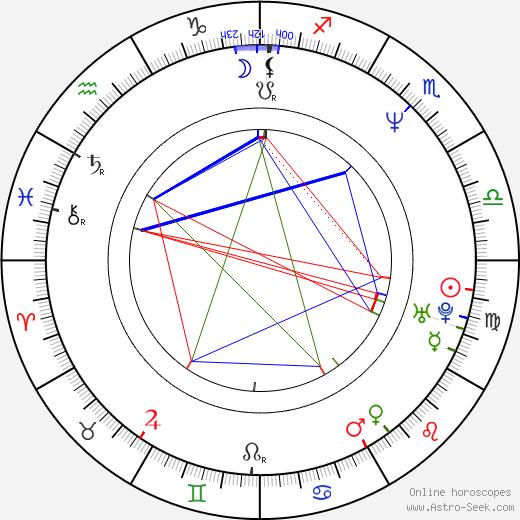 Стивен Данам Stephen Dunham день рождения гороскоп, Stephen Dunham Натальная карта онлайн