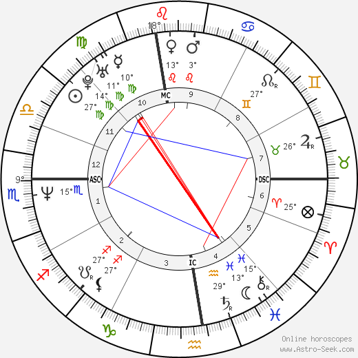 Steve Trapilo birth chart, biography, wikipedia 2020, 2021