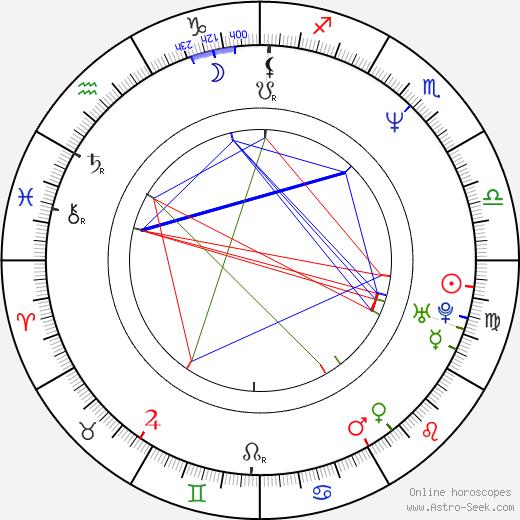 Steven R. Monroe tema natale, oroscopo, Steven R. Monroe oroscopi gratuiti, astrologia