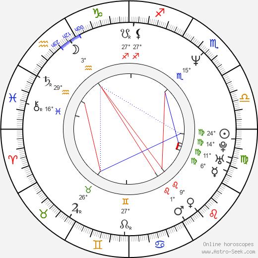 Ursula Karven birth chart, biography, wikipedia 2019, 2020
