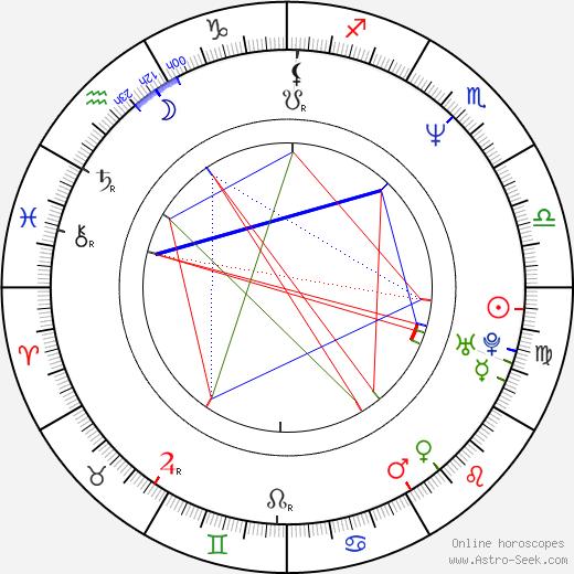 Ursula Karven astro natal birth chart, Ursula Karven horoscope, astrology