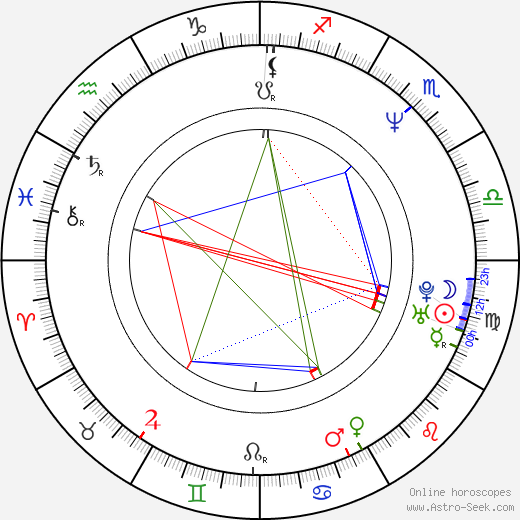 Zbigniew Czendlik astro natal birth chart, Zbigniew Czendlik horoscope, astrology