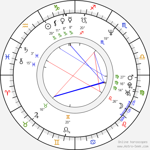 Aigars Grauba birth chart, biography, wikipedia 2019, 2020