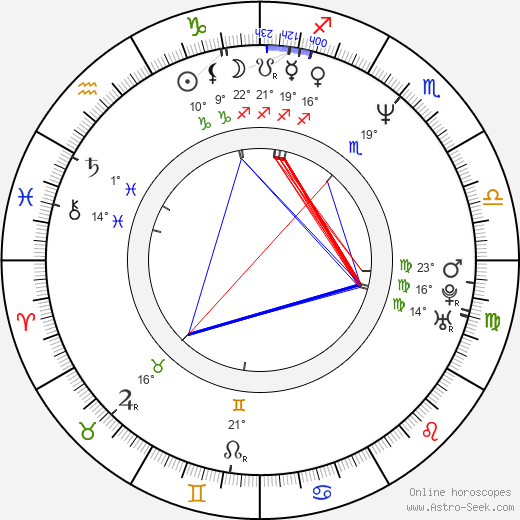 Alan Mak birth chart, biography, wikipedia 2019, 2020
