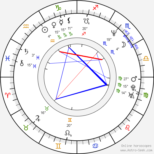 Andreu Buenafuente birth chart, biography, wikipedia 2018, 2019