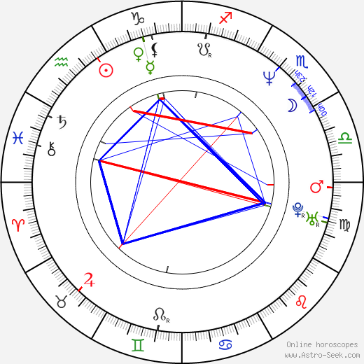 Andreu Buenafuente astro natal birth chart, Andreu Buenafuente horoscope, astrology