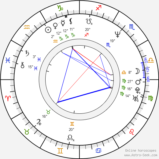 Anja Freese birth chart, biography, wikipedia 2017, 2018