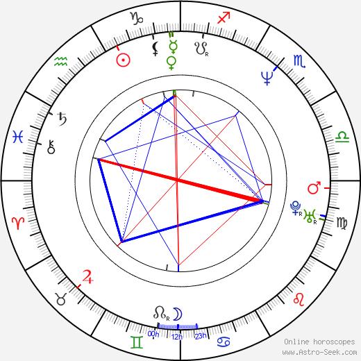Bernard Hopkins astro natal birth chart, Bernard Hopkins horoscope, astrology