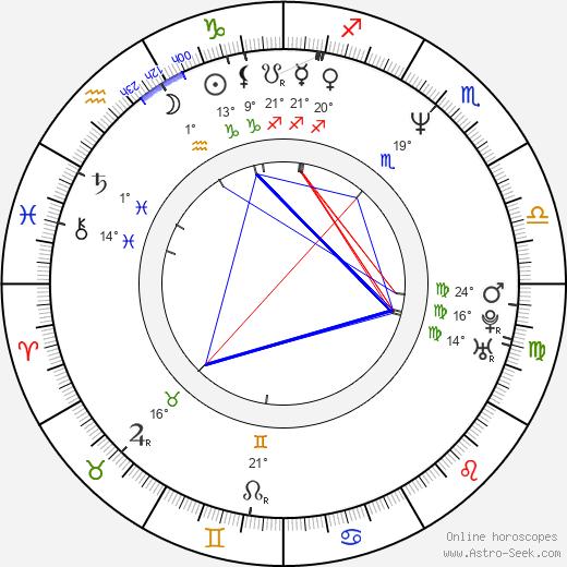 Beth Gibbons birth chart, biography, wikipedia 2018, 2019