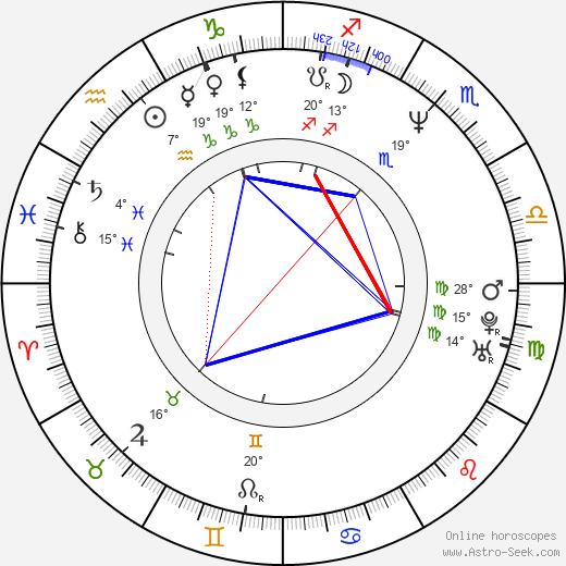 Chet Grissom birth chart, biography, wikipedia 2020, 2021