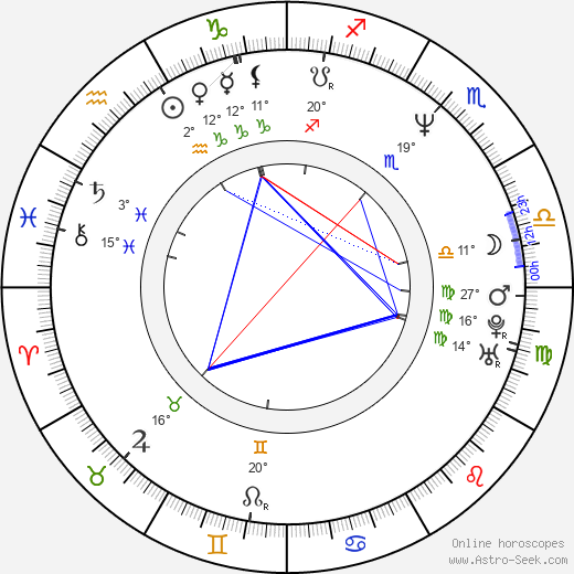 Diane Lane birth chart, biography, wikipedia 2020, 2021