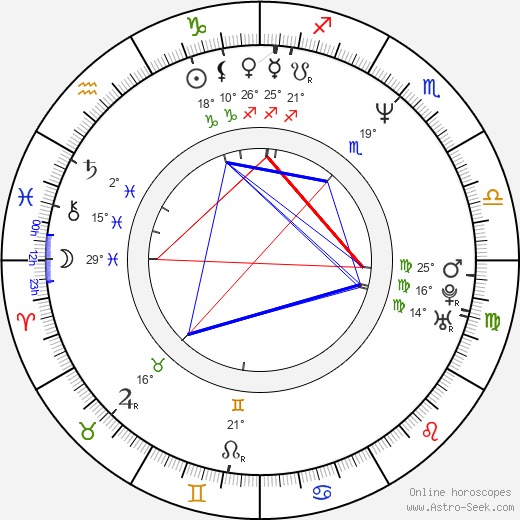 Farah Khan birth chart, biography, wikipedia 2019, 2020