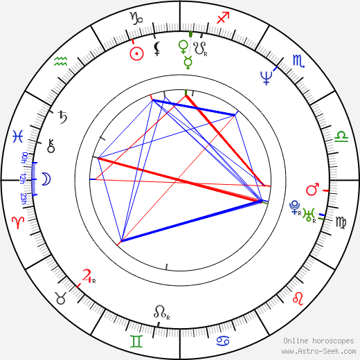 Farah Khan birth chart, Farah Khan astro natal horoscope, astrology