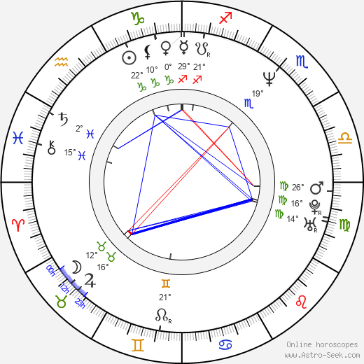 Fred Gallo birth chart, biography, wikipedia 2018, 2019