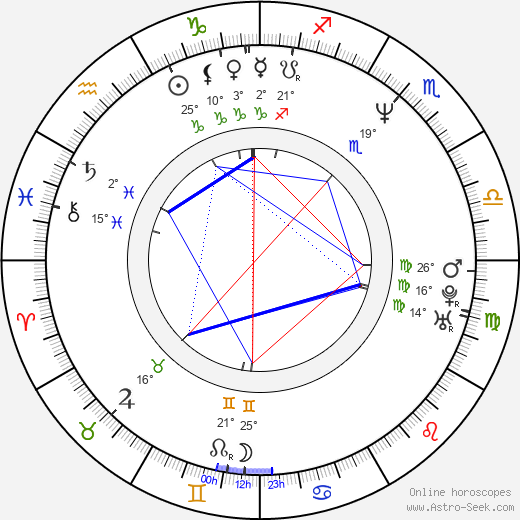 James Nesbitt birth chart, biography, wikipedia 2019, 2020