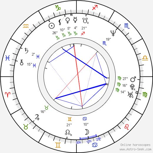 Jeffrey Skoll birth chart, biography, wikipedia 2020, 2021