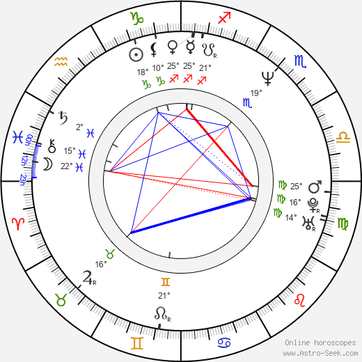 Jennifer Abbott birth chart, biography, wikipedia 2018, 2019