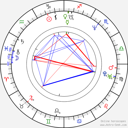 Jennifer Abbott astro natal birth chart, Jennifer Abbott horoscope, astrology