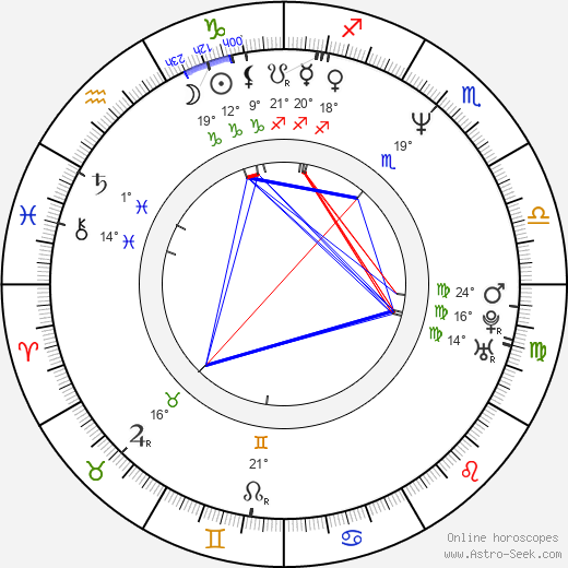 Jens Albinus birth chart, biography, wikipedia 2020, 2021