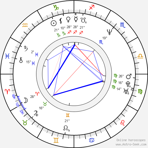 Jessica Nilsson birth chart, biography, wikipedia 2018, 2019