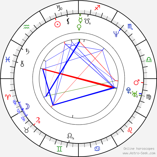 Jessica Nilsson astro natal birth chart, Jessica Nilsson horoscope, astrology