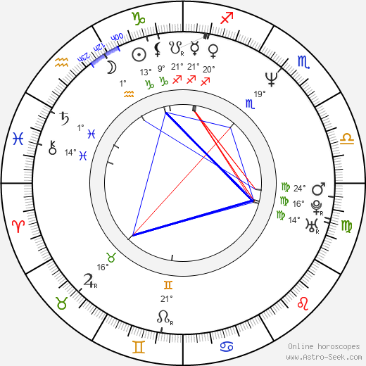 Julia Ormond birth chart, biography, wikipedia 2019, 2020