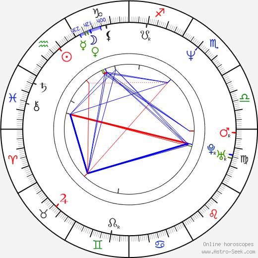 Julie McCullough tema natale, oroscopo, Julie McCullough oroscopi gratuiti, astrologia