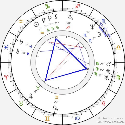 Junior Williams birth chart, biography, wikipedia 2019, 2020