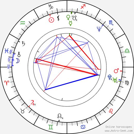Maria Pitillo tema natale, oroscopo, Maria Pitillo oroscopi gratuiti, astrologia