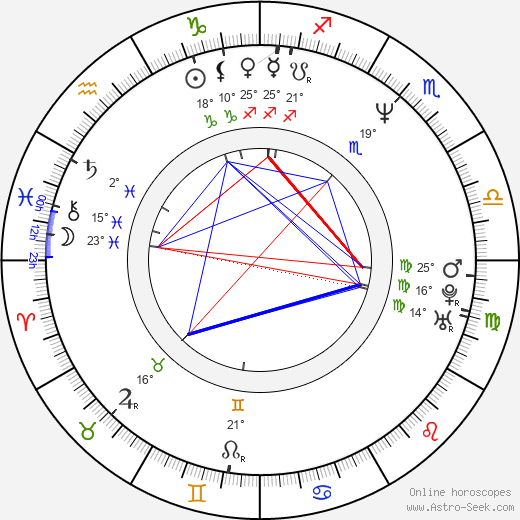 Michelle Forbes birth chart, biography, wikipedia 2018, 2019