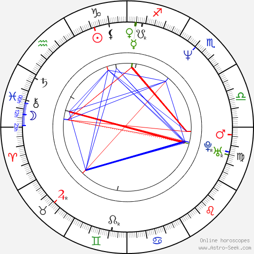 Michelle Forbes astro natal birth chart, Michelle Forbes horoscope, astrology