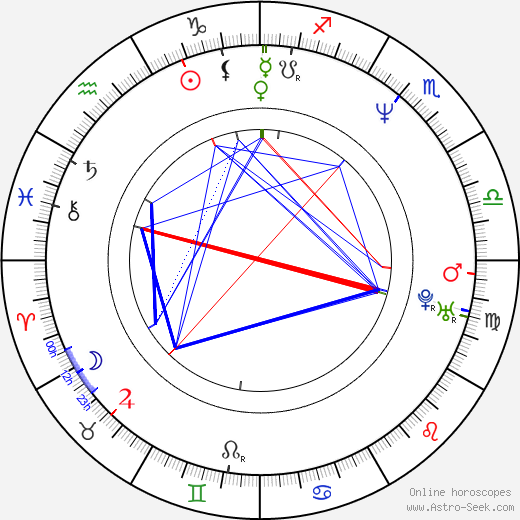 Olivia Barash astro natal birth chart, Olivia Barash horoscope, astrology