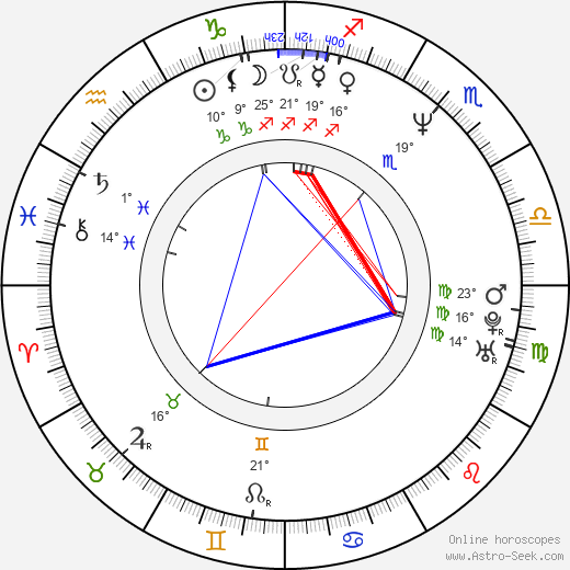 Petr Vacek birth chart, biography, wikipedia 2019, 2020