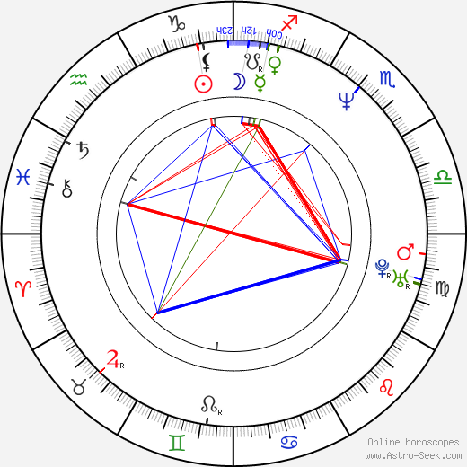Petr Vacek astro natal birth chart, Petr Vacek horoscope, astrology